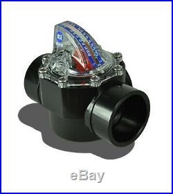 FLOWVIS Flowmeter LPM Official AU/NZ distributor 1.5 or 2/2.5pipe options
