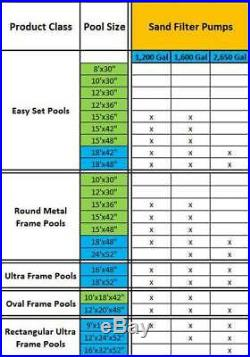Intex Krystal Clear 3,000 GPH Above Ground Pool Sand Filter Pump (Open Box)