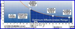 STERILIGHT Silver Plus UV Water Sterilizer System ORIGINAL SPARE PARTS